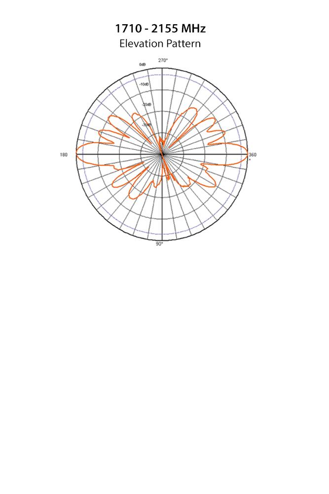 Phazar_Dual_O-4702v-C2A9-D2 Patterns