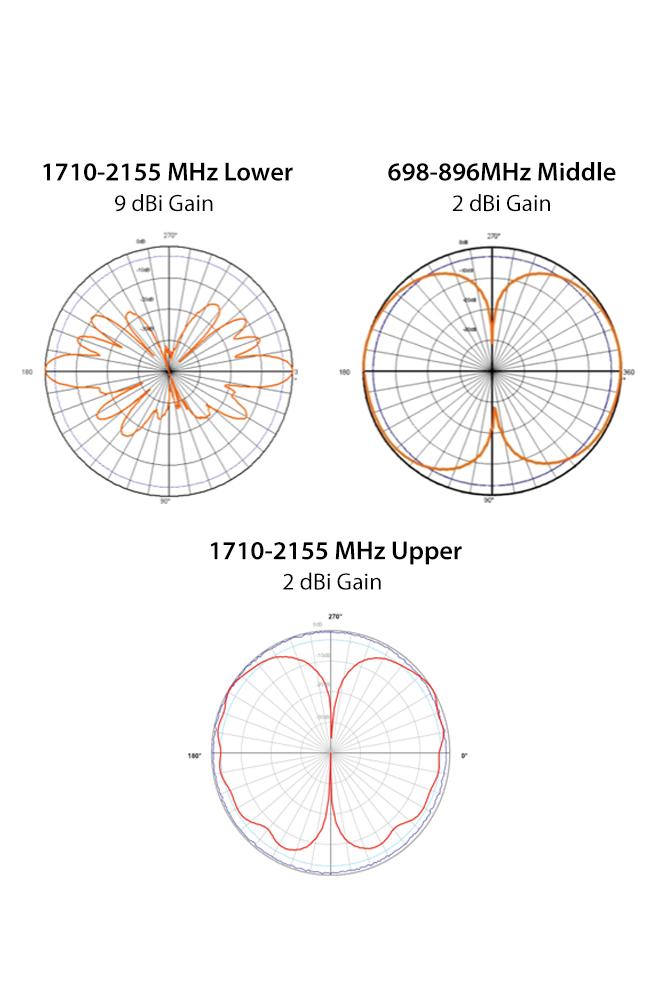 Phazar_Triple_O-5902v-A9C2A2-D3 Patterns