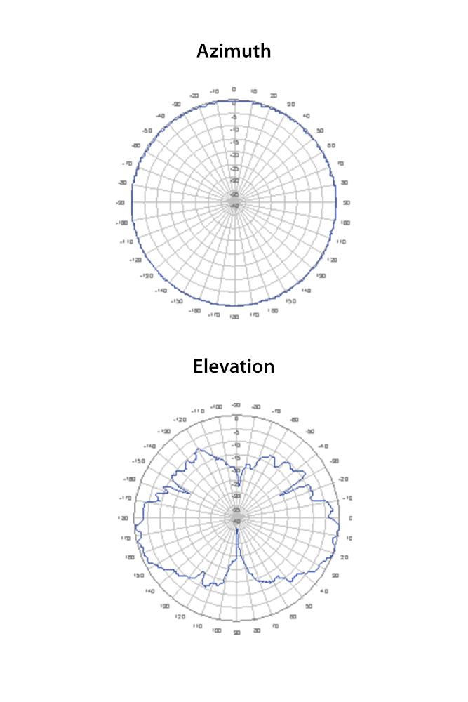 phazar_quad_o-6002v-z4-f4_patterns